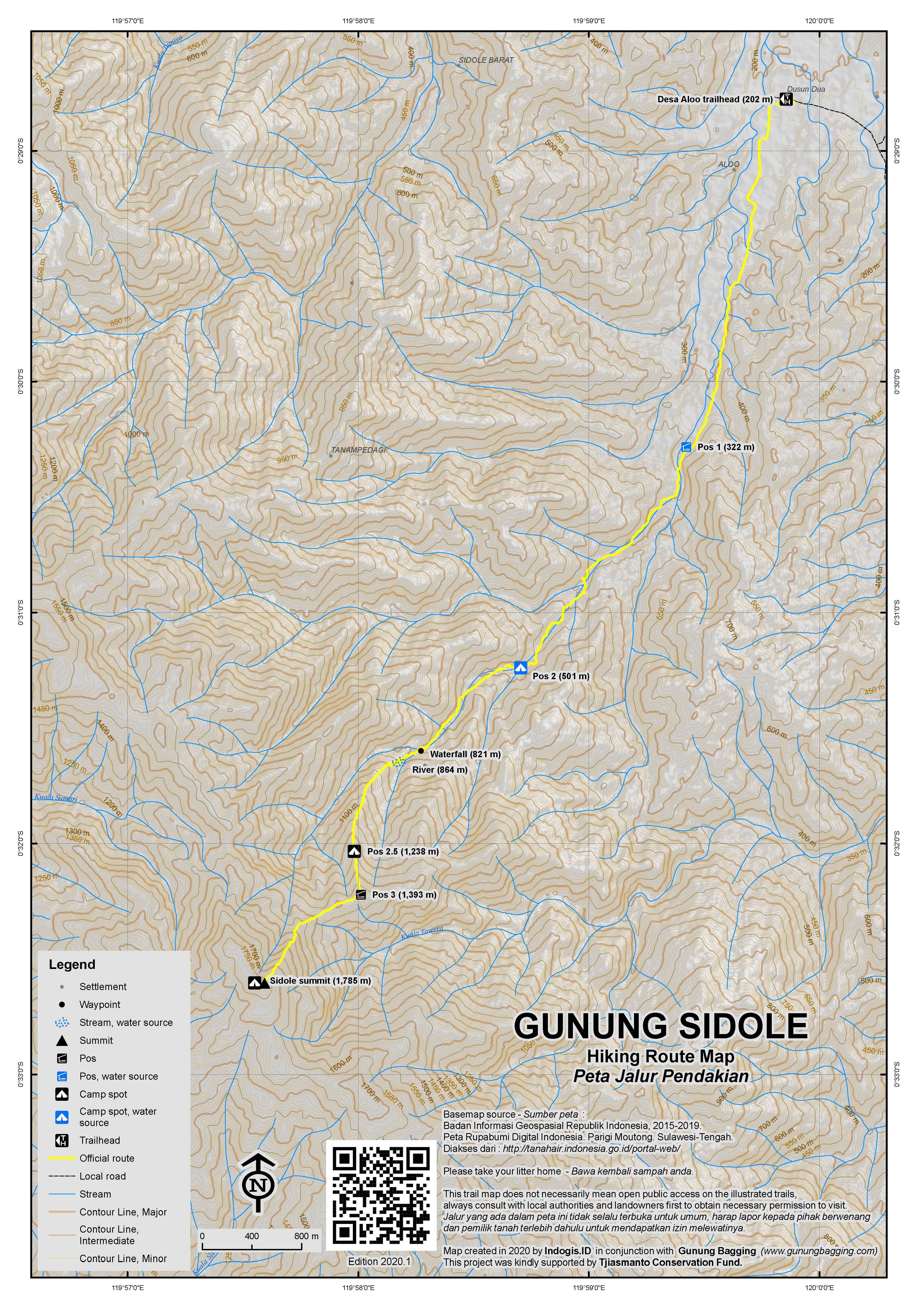 Peta Jalur Pendakian Gunung Sidole